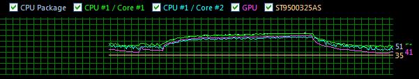 Acer TimelineX 3830T, 3830TG, 4830T, 4830TG, 5830T и 5830TG